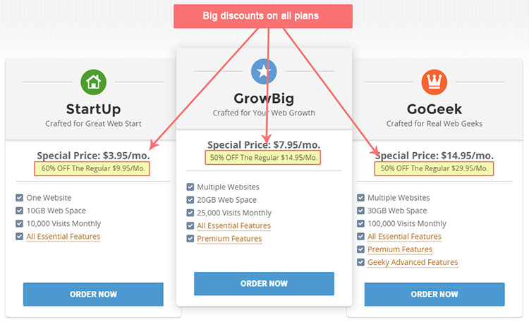 Big Discounts on SiteGround Plans