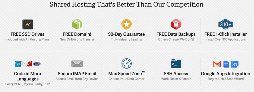 inmotion Features - Best Web Hosting Provider