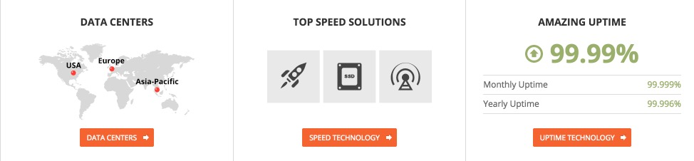 Siteground Technology