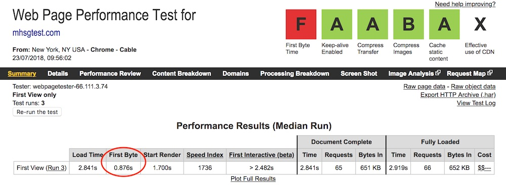 SiteGround First Byte Time Test