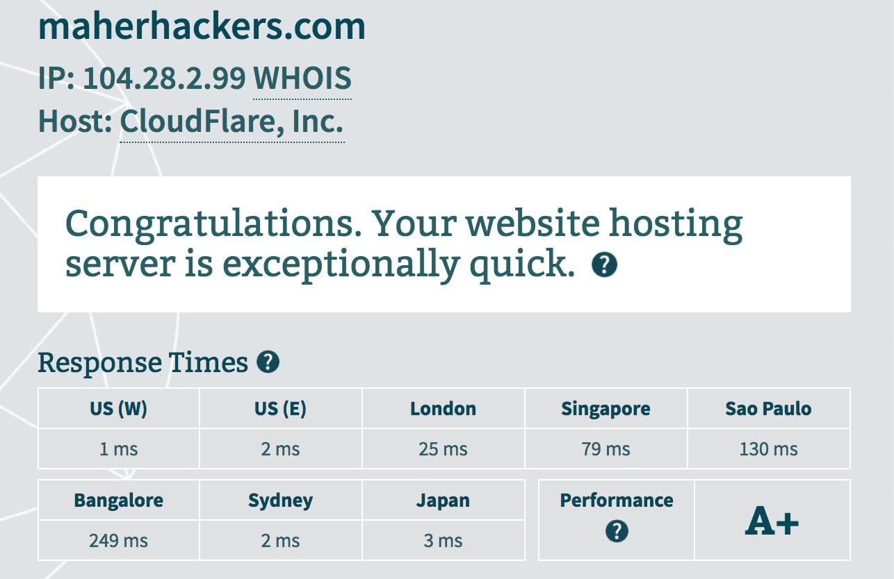 WPX Hosting Server Response Time