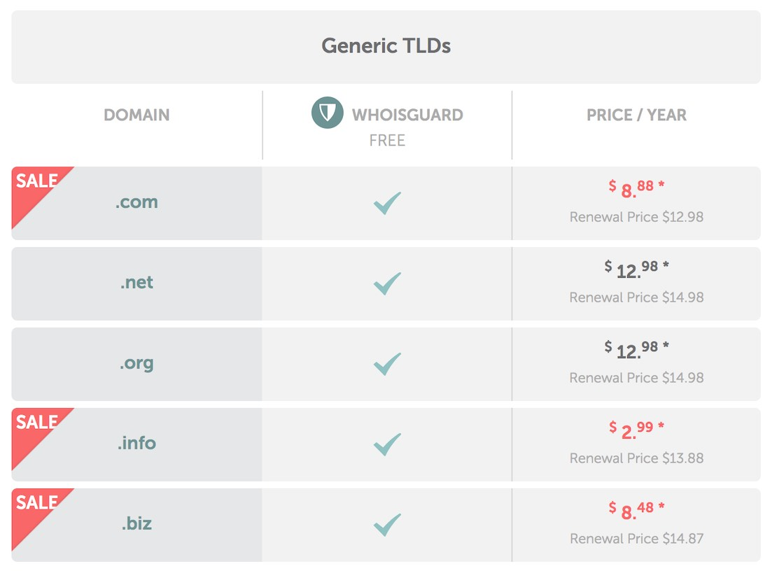 Namecheap Domain Names